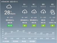 2018年7月30日广州天气预报:多云间晴