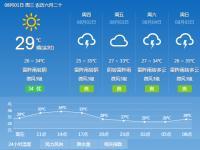 2018年8月1日广州天气预报:多云间阴天
