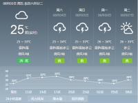 2018年8月3日广州天气预报:多云 有雷阵