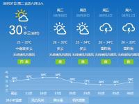 2018年8月7日广州天气预报:多云 有分散