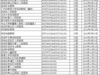 广州医保参保人省内异地就医联网医疗机