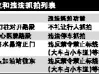 2018年9月1日起广州南沙区新增4套电子警
