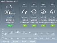 2018年8月27日广州天气预报:多云 有雷
