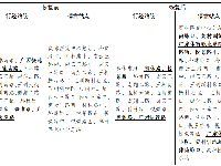 2019年10月13日起广州490路公交车恢复原