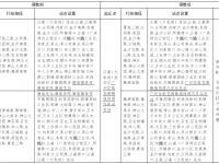 2019年10月20日起广州825路公交车调整安