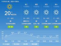 2019年11月5日广州天气晴间多云 17℃~3