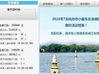 本月杭州车牌竞价结果(每月更新)