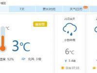 临沂12月21号天气阴有小雨