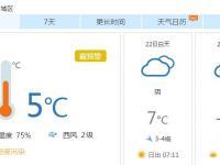 临沂12月22日天气预报