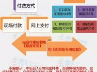 2018沪牌上牌流程详解(图)