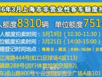 2016年3月上海车牌拍卖时间+额度+警示价