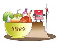 沪食药监食品抽检结果:11批次产品不合格