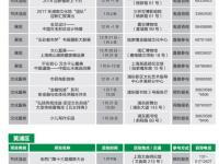 市民文化节 | 上海各区1月讲座、展览、