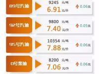 上海油价调整最新消息:8月7日 95号汽油