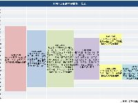 11月7日上海高架限行规定及交通管制区域