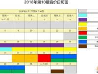 2018年10月深圳车牌竞价重要时间表 附日
