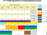 2019年7月深圳车牌竞价日历表 这些重要