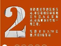 2020年深圳即将开通6条地铁新线 迈向大