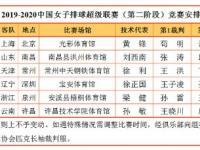 中国女排联赛直播视频直播在哪看