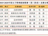 2019-2020中国女排联赛直播平台及赛事时