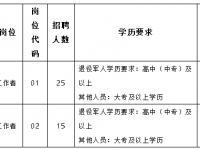 2018江阴澄江街道招聘社区工作人员40名