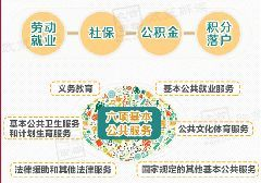 解读北京居住证福利和申请流程及含金量