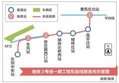 2017年北京地铁3号线东段6站开建 3站可换乘计划2020年底开通