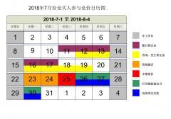 2018年7月广州车牌竞价日历图