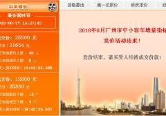 2018年8月广州车牌竞价结果