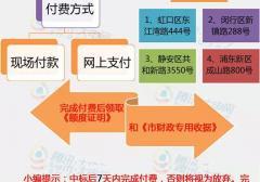 2017沪牌上牌流程详解(图)