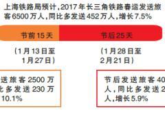 2017上海铁路局春运方案出台 计划安排临客194.5对