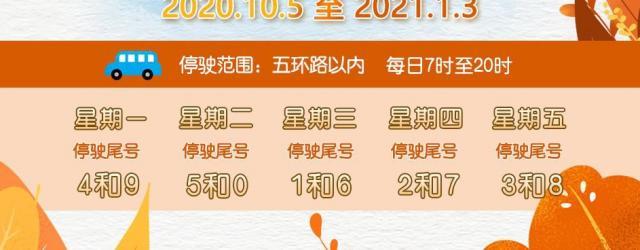 2020年11月北京限行尾號時間表