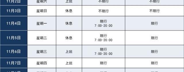11月4日进博会交通管制及限行安排