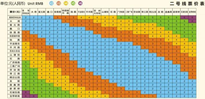 苏州地铁2号线票价(图)图片