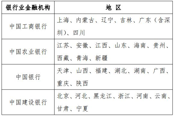2018中国高铁纪念币什么时候发行?