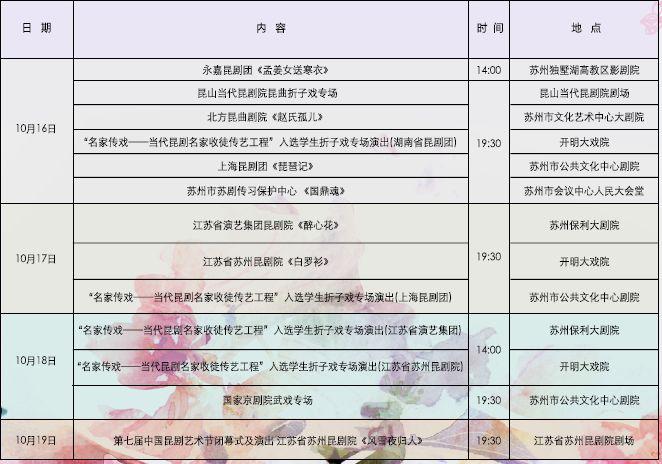 2018中国昆剧艺术节26台展演剧目一览