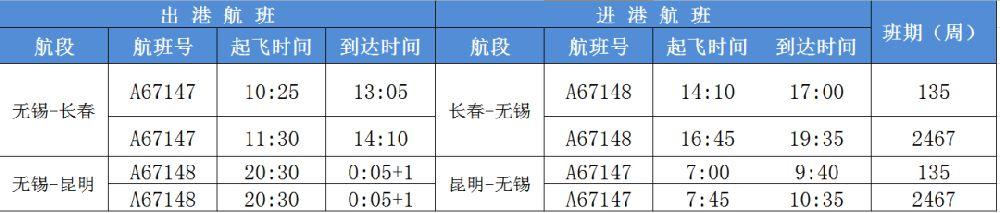 苏南硕放国际机场2018冬春换季时刻表