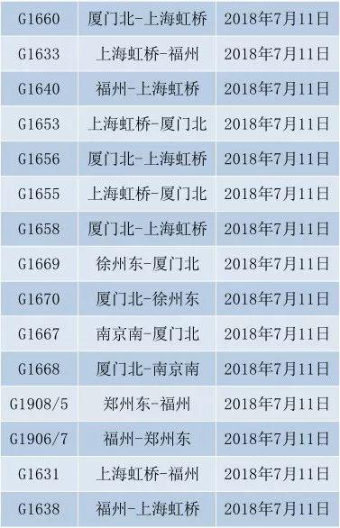 受台风玛莉亚影响 7月11日长三角铁路新增停运这些列车!