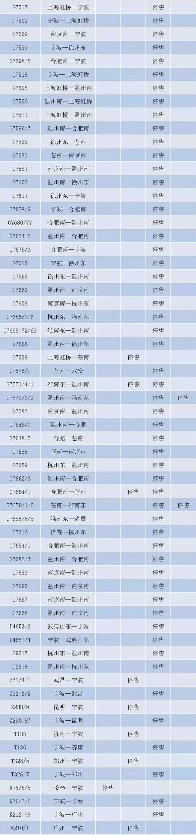 受台风安比影响 上铁暂停发售7月20日至23日部分旅客列车车票
