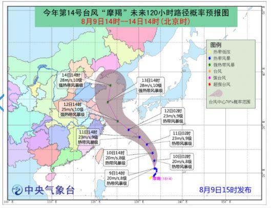018第14号台风摩羯实时路径图 更新中