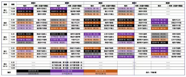 2018苏州冰壶世界杯全攻略(时间 地点 赛程 购票)