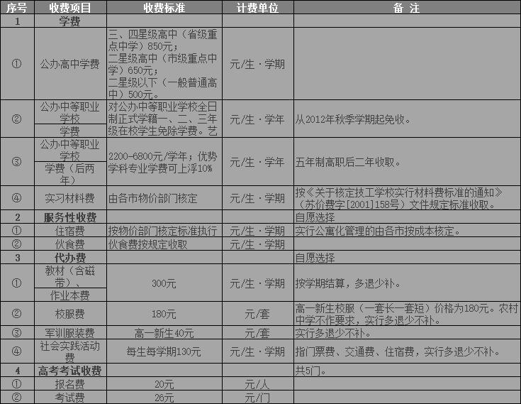 义务教育高中v高中阶段河南开封市2016届学校图片