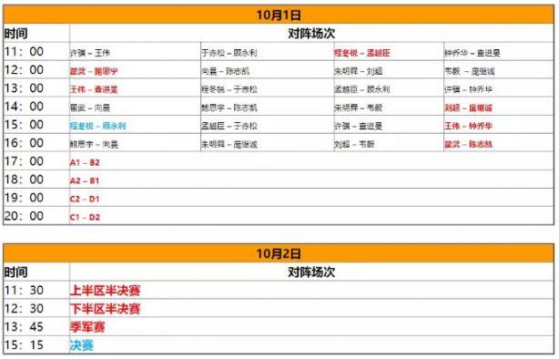 WESG2018中国总决赛各项目分组情况及赛程一览