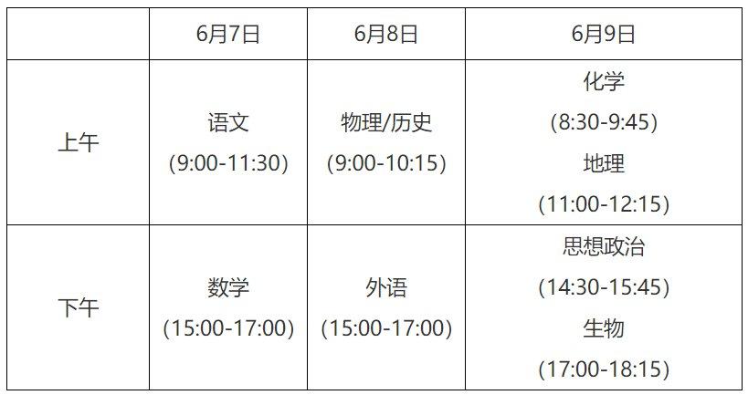 2022江苏高考新政策解读(官方版)
