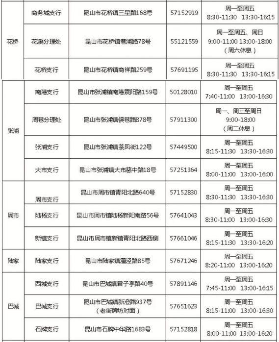 苏州市职工平均工资_2020昆山社保医保业务办理点- 苏州本地宝