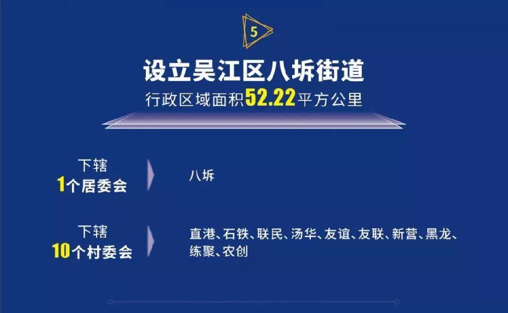 2019吴江区行政区划情况(最新)