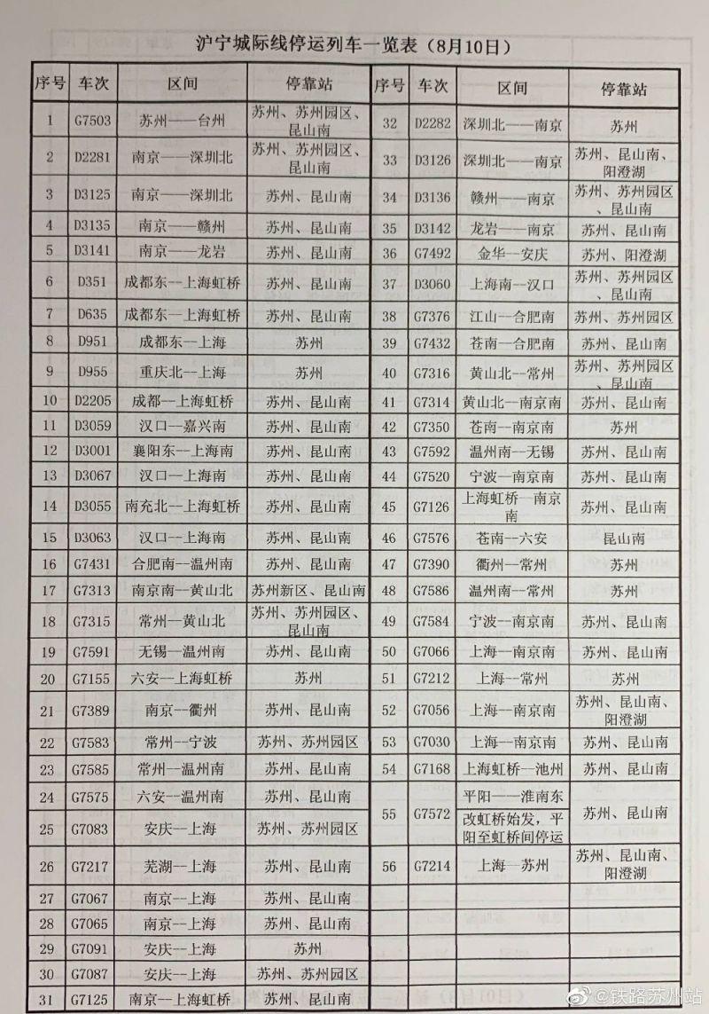 2019苏州站受台风影响的停运列车合集(持续更新)
