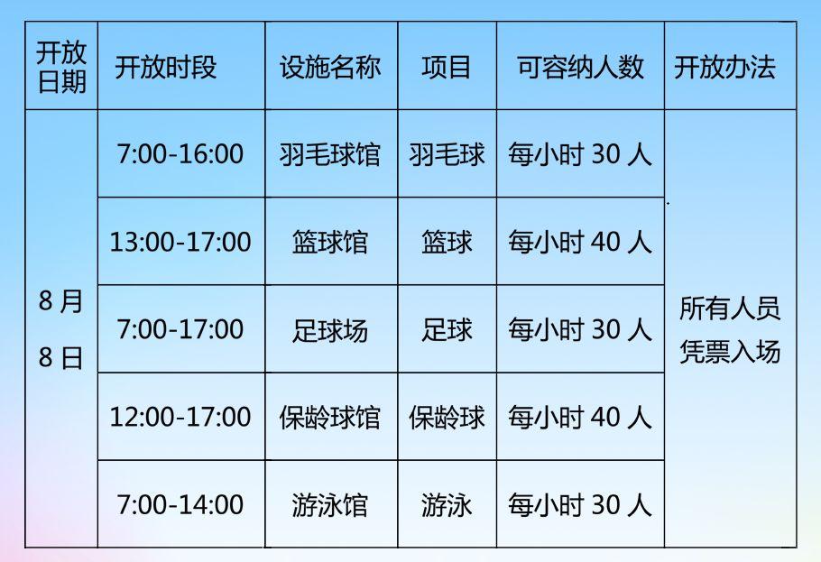 苏州市市民健身中心免费开放日(时间+场馆+方式)