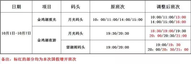 苏州金鸡湖观光和夜游船国庆假期发船时间一览(附购票入口)