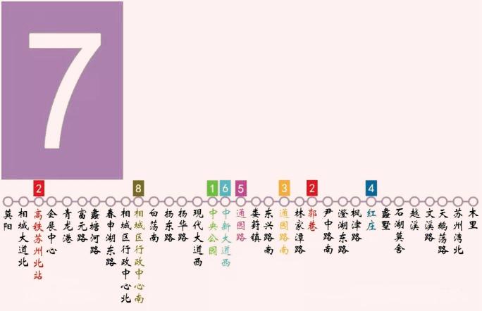 苏州地铁7号线二期开工时间